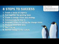 kotter our iceberg is melting video 1000 images about change management on pinterest latin