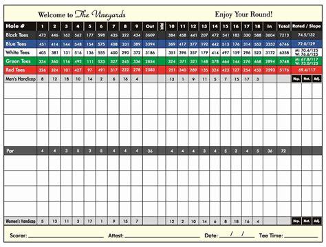 scorecard excel template 50 new golf score tracking spreadsheet documents ideas