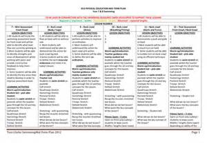Swimming Lesson Plan Template by Athletics Physical Education Ks3 Ks4 By Topcat140171