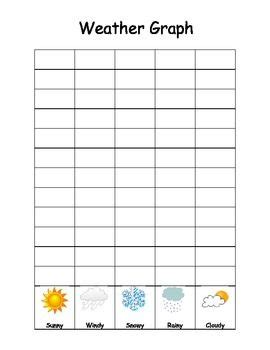 printable weather charts and graphs common worksheets 187 free printable charts and graphs