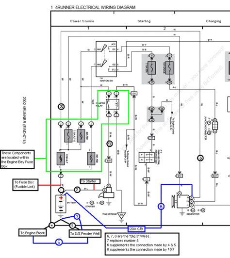Diy Big 3 Wiring Upgrade Kit Toyota 4runner Forum