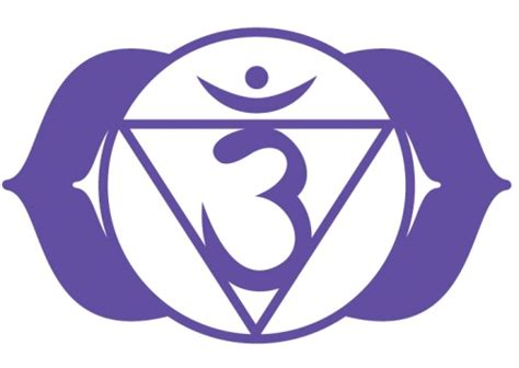 third eye chakra tattoo third eye chakra miriadic fandom powered by wikia