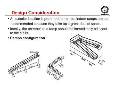 Dimensions Of Two Car Garage vertical transportation systems in buildings by ramesh nayaka