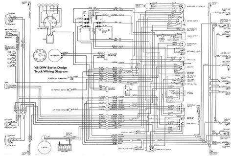 1972 dodge dart wiring diagram car wiring 68wire diagrams596293 ignition diagram wiring