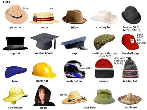 types of hats lestoenglish types of hat