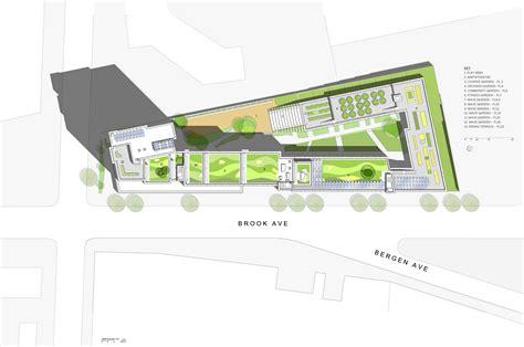 facility layout design case study via verde uli case studies