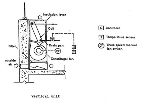 induction heating schematics get free image about wiring