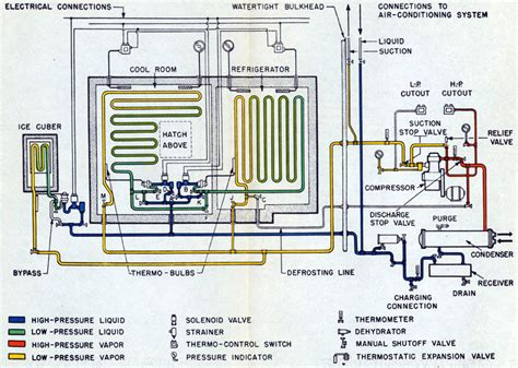figure 7 1 refrigeration piping diagram
