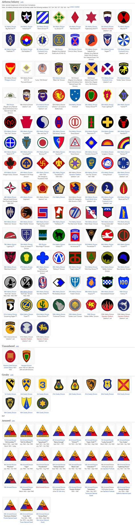 us army sections 25 best ideas about us army insignia on pinterest us