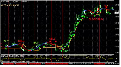 trading best what best forex trading system of forex swing profit