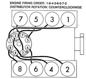 what is the firing order of a 74 trans am 400