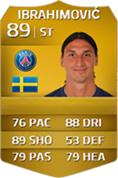 ibrahimovic tattoo fifa 14 best fifa 14 penalty takers complete list