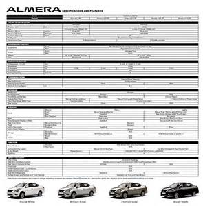 Nissan Almera Philippines Price List Nissan Philippines Launches 2016 Nissan Almera Carbay