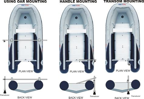 small boat gps uk survey solutions scotland sale or hire of gps and total