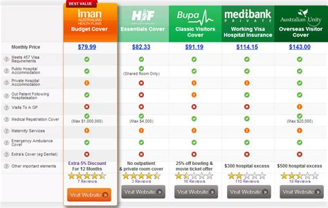 house insurance comparison australia 28 images house
