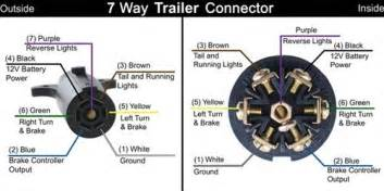 trailer wiring diagram for a trailer side 7 way connector etrailer