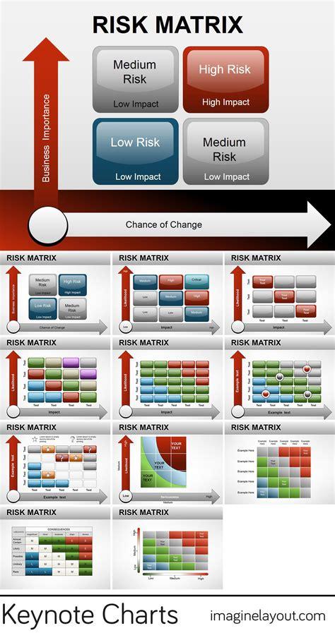 keynote manage themes risk matrix keynote charts templates keynote charts