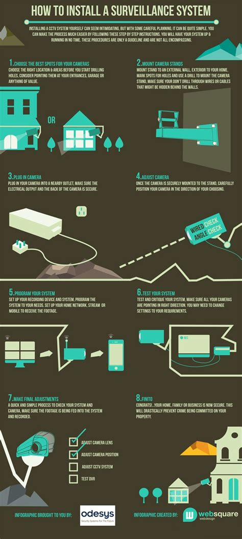 25 best ideas about surveillance system on