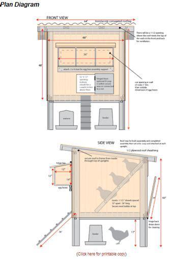 Chicken Hutch Design 10 Free Chicken Coop Plans For Backyard Chickens The