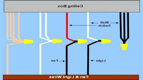 how to wire a ceiling fan with 2 switches ceiling fans with lights installing fan wiring diagram
