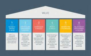 6 pillars of public administration myideasbedroom com