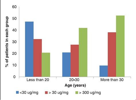 albumin creatinine ratio u urine albumin creatinine ratio a reliable marker of renal