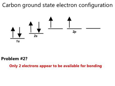 orbital diagram carbon 2012 orbital hybrization sigma and pi bonds