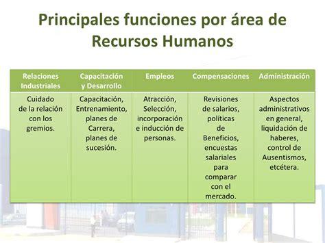 preguntas esenciales del ser humano introducci 211 n al estudio de los recursos humanos recursos