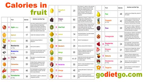 calories in calorie chart for fruit fruit calorie chart images ayucar
