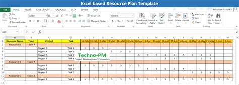 human resources plan template excel based resource plan template free project