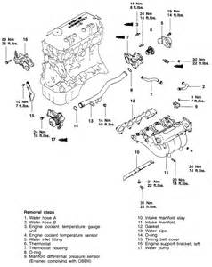 Intake Manifold Mitsubishi Galant 2000 Repair Guides Engine Mechanical Components Intake