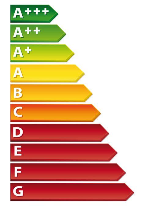 Classe Energetica Casa G by I Vantaggi Degli Elettrodomestici Ad Alta Efficienza