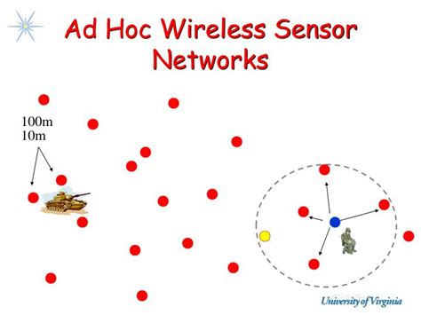 ppt templates for wireless sensor networks ppt wireless sensor networks localization powerpoint
