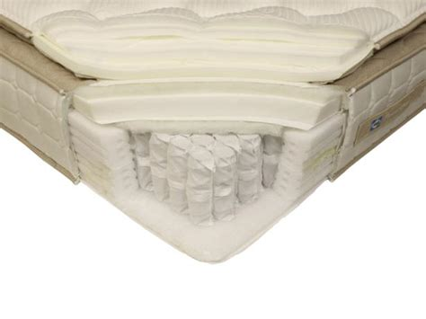 Mattress Comfort Scale by Mattress Comfort Scale Rating Arrington Serta Mattress
