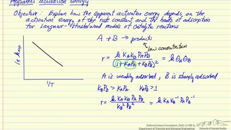 activation energy brilliant math science wiki