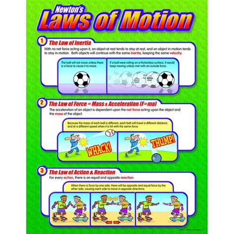 isaac newton biography for elementary students chart newtons laws of motion chart activities and third