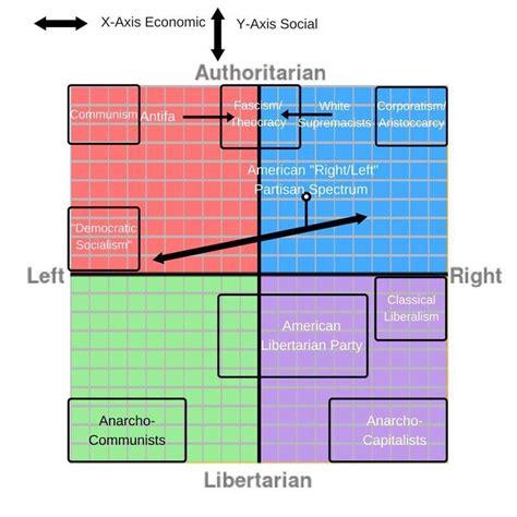 Capitalism Political