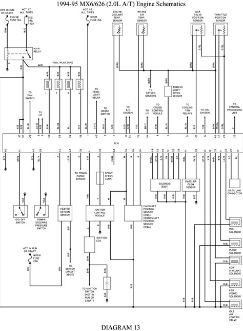 1990 ford probe wiring diagram wiring diagram