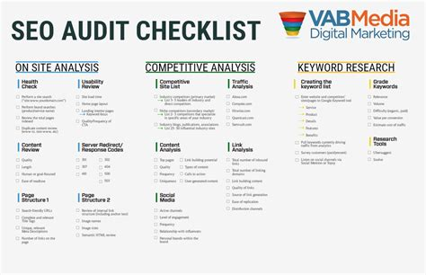 Seo Site Audit Report Template