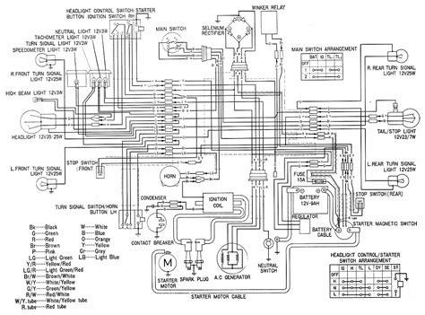 haynes wiring diagrams wiring diagram with description