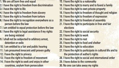 all human rights list riotwomenn on twitter quot a simplified list of the