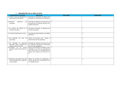 formato del plan anual de actividades 2012 picture formato de pat plan anual de trabajo anual 2014 reajustado
