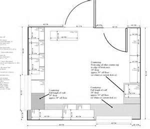 Work in progress wednesday the evolution of an office floor plan