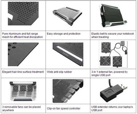 Diskon Cooler Master Notepal U3 Plus Black Silver With 3 Fan cooler master news cooler master notepal u3