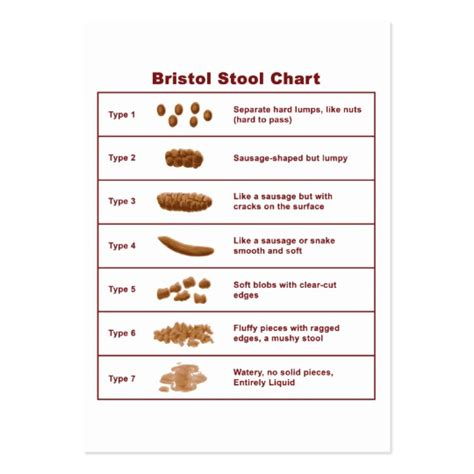 Bristol Stool Chart For by Bristol Stool Chart Scale Large Business Card Zazzle