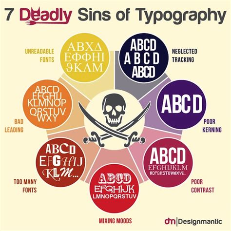 designmantic how to delete account the 7 deadly sins of typography to avoid curious and