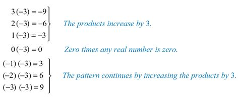 pattern rule for integers elementary algebra v1 0 flatworld