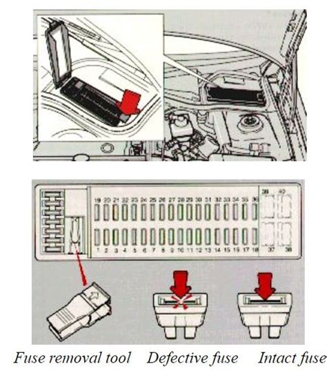 1995 volvo 850 fuse box wiring diagram with description
