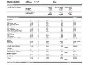 renovation estimate template budget running the numbers pearson and projects