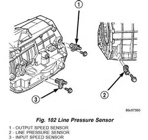 jeep liberty cdi they replaced the line pressure switch